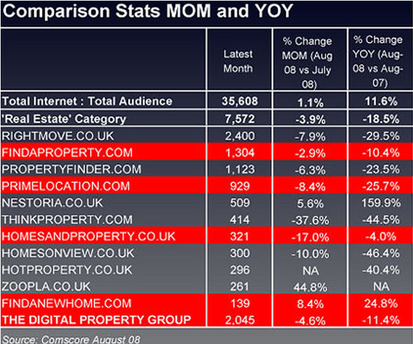 rightmove findaproperty online property search uk.jpg